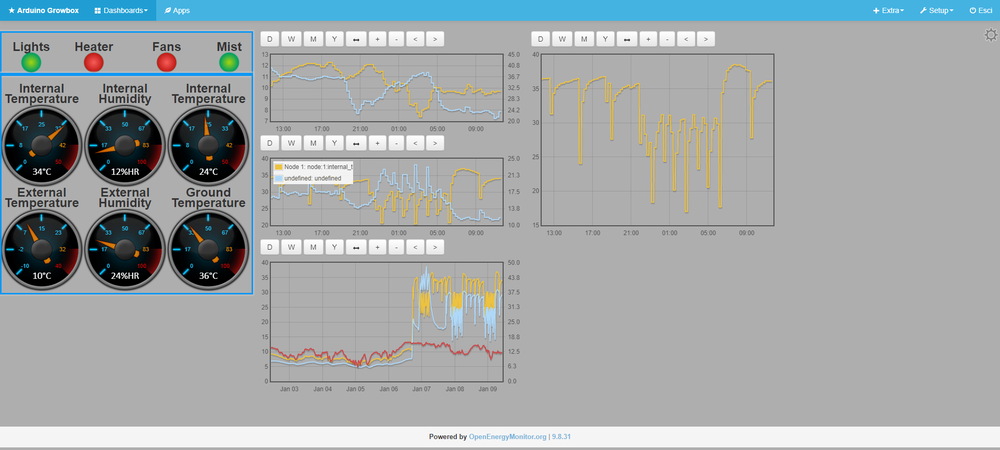 Arduino-GrowBox-Controller-EmonCMS-Dashboard.png